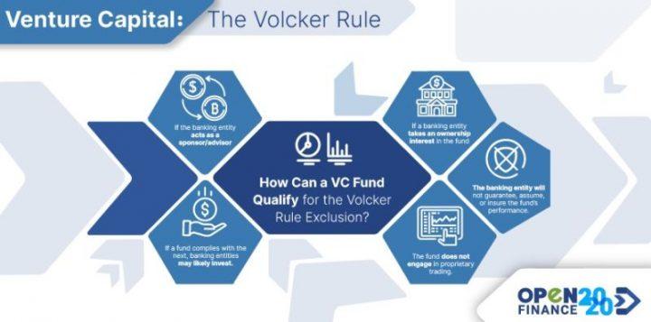 Capital de riesgo: la regla Volcker