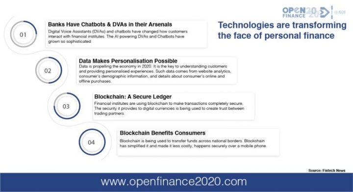 Las tecnologías están transformando el rostro de las finanzas personales