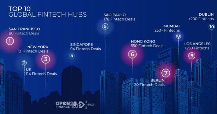 Hub global de tecnología financiera