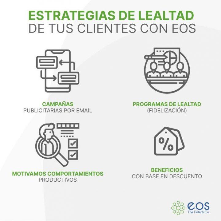 Estrategias de lealtad con tus clientes en EOS