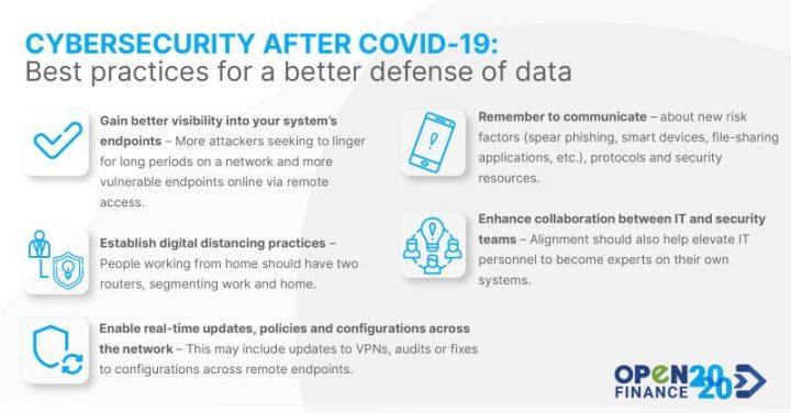 Ciberseguridad después de Covid-19