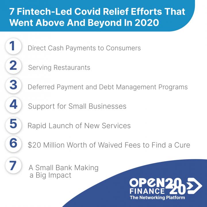 A continuación, se muestran siete formas en las que las empresas Fintech fueron más allá en respuesta a los numerosos desafíos de 2020.