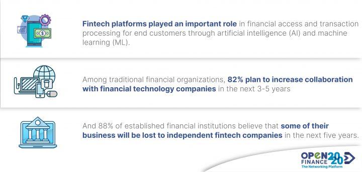 Las plataformas Fintech de la nueva era ya ofrecen soluciones Fintech consolidadas a los usuarios.