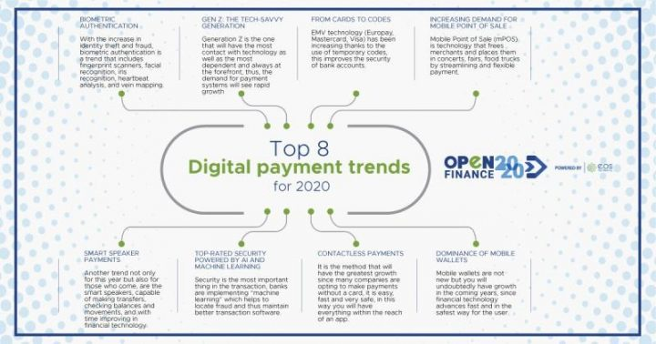 Our top 8 Digital payment trends for 2020