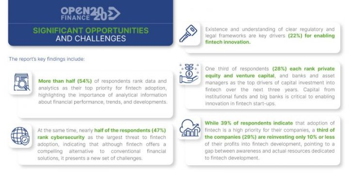 Significant opportunities and challenges