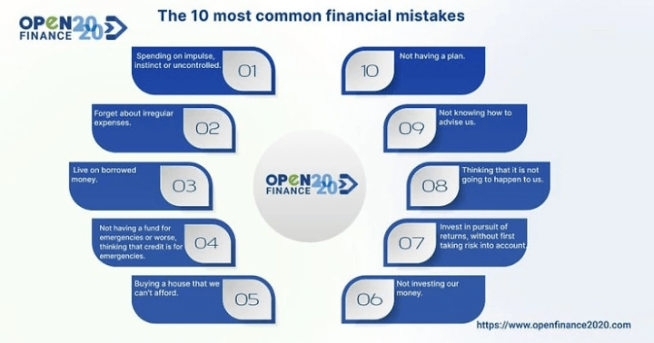 Top 10 most common financial mistakes