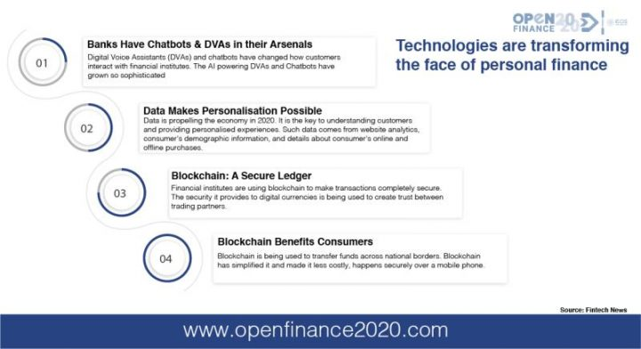 Tecnologies are transforming the face of personal finance