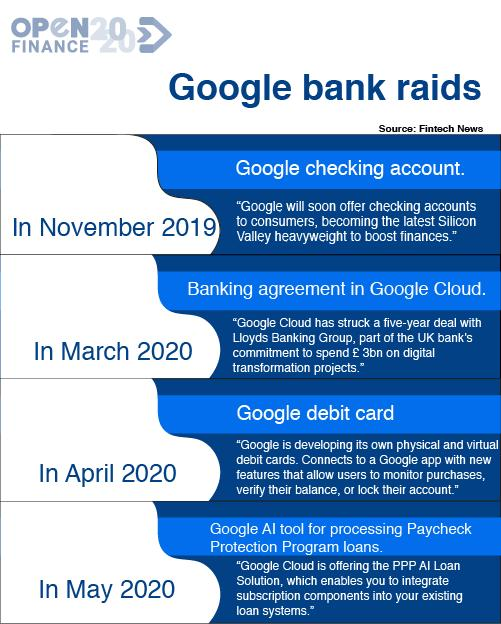 Google's plan is to be a Fintech provider