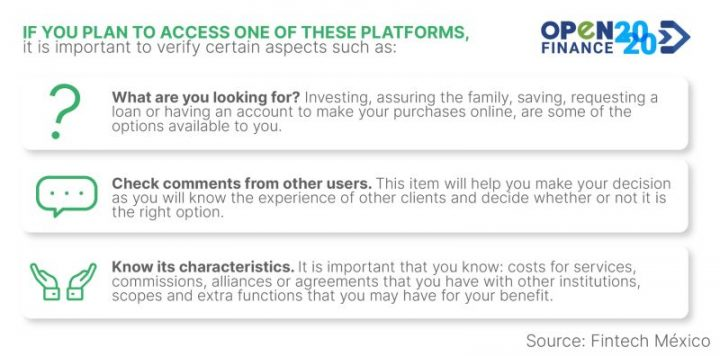 If you want yo access one of these platforms