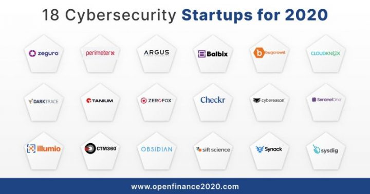 18 Cibersecurity startup for 2020