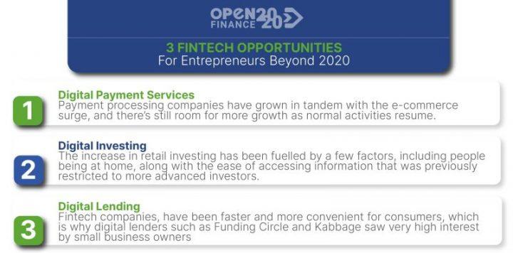 3 fintech opportunities