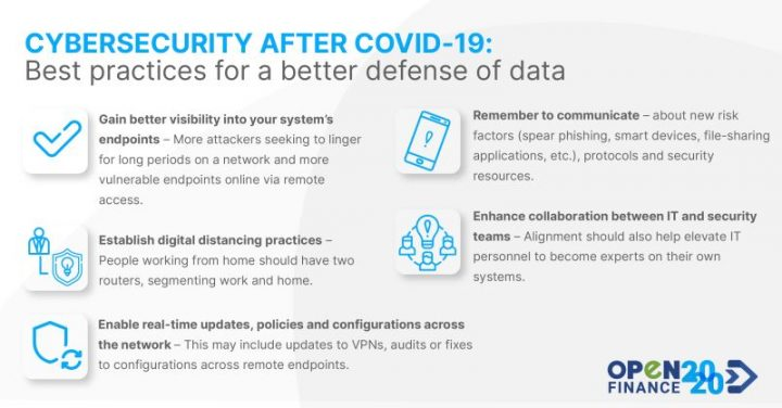 Cybersecurity after Covid-19