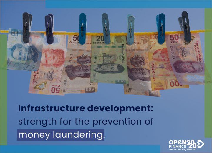 Infrastructure Development: Strength for the Prevention of Money Laundering.